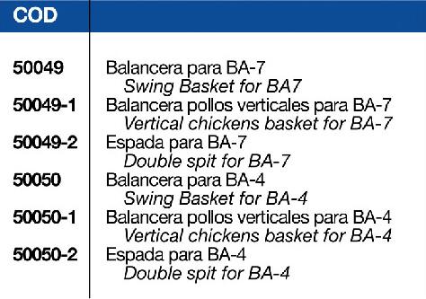 Asadores de balanceras (modelos)
