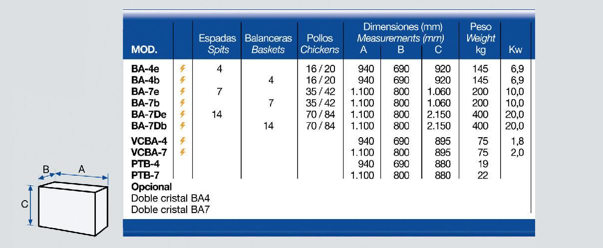 Dimensiones asadores balanceras