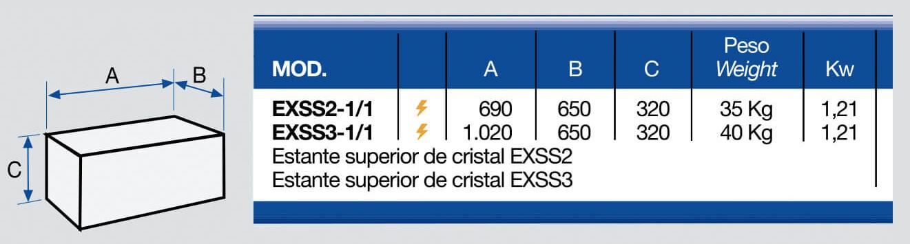 Dimensiones expositor caliente al baño maría EXSS3-1/1