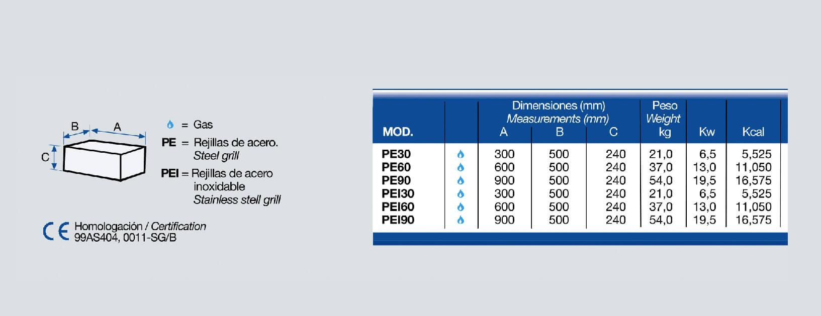 Dimensiones parrillas de gas ecnómicas