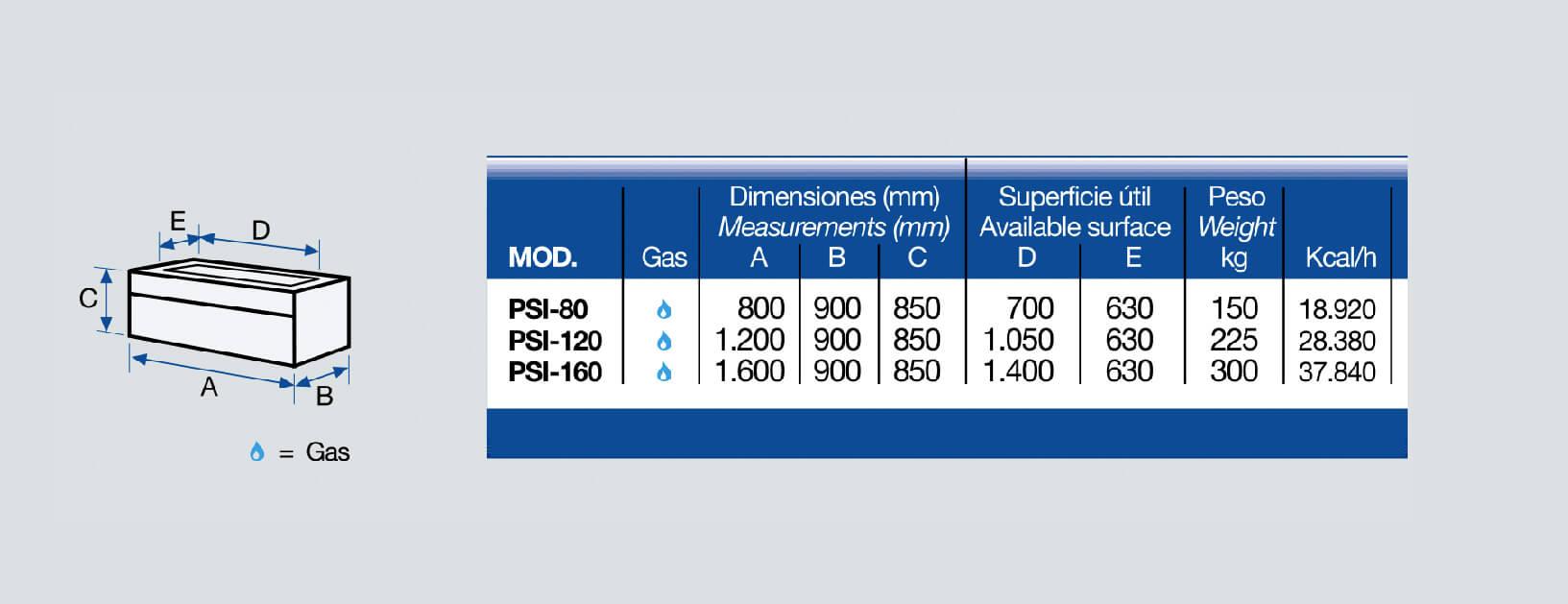 Dimensiones parrillas monobloque