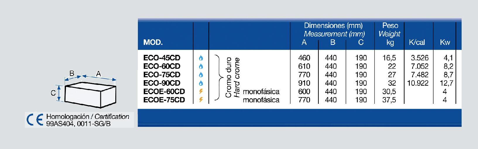 Dimensiones planchas de cromo duro