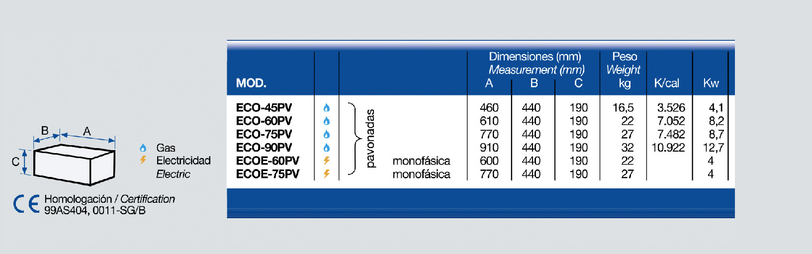 Dimensiones planchas pavonadas